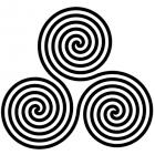 category symbols